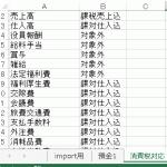 勘定科目と消費税コードの対応表の例