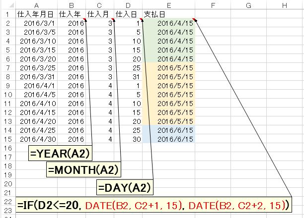 日 の 給料 締め 15