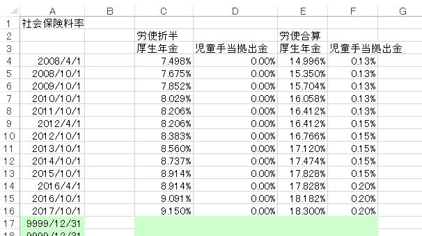 保険 計算 社会 シュミレーション 料