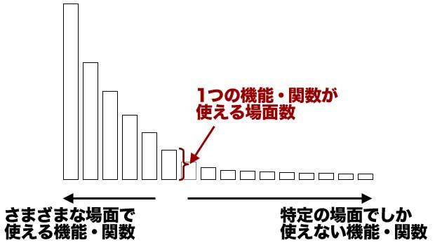 tsukaikonasuhouhou_0_1